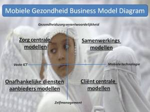 mhealth-business-model-diagram-ned